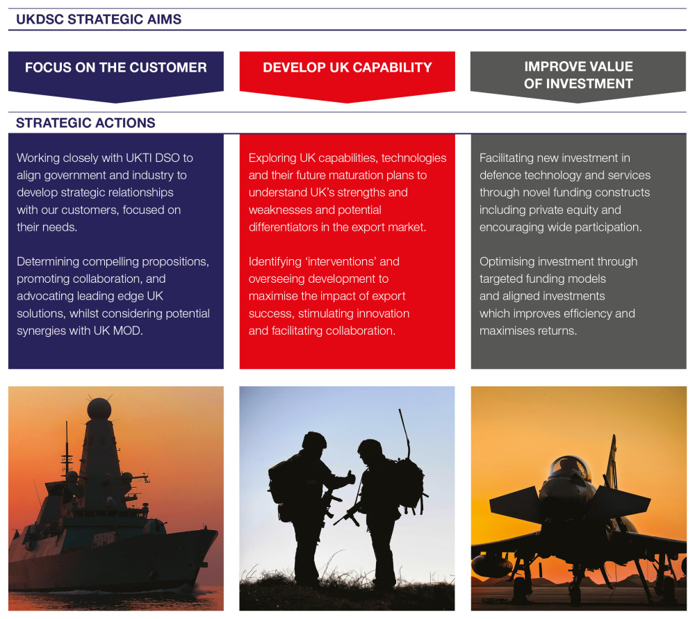 UKDSC_Strategy and Aims_graphic_HR